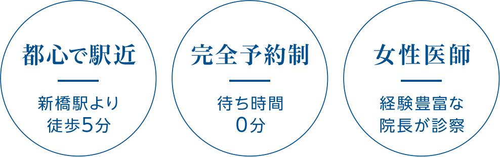 新橋駅徒歩5分 当日施術・土日診療OK